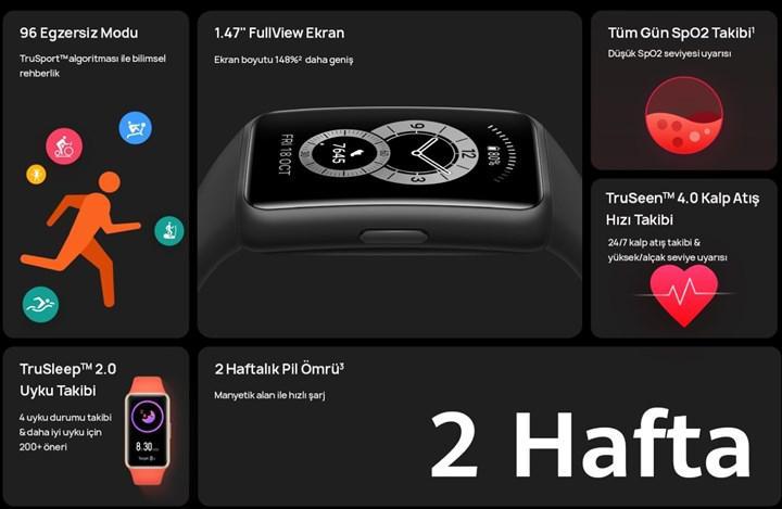 Huawei Band 6 Türkiye'de satışta: İşte özellikleri ve fiyatı