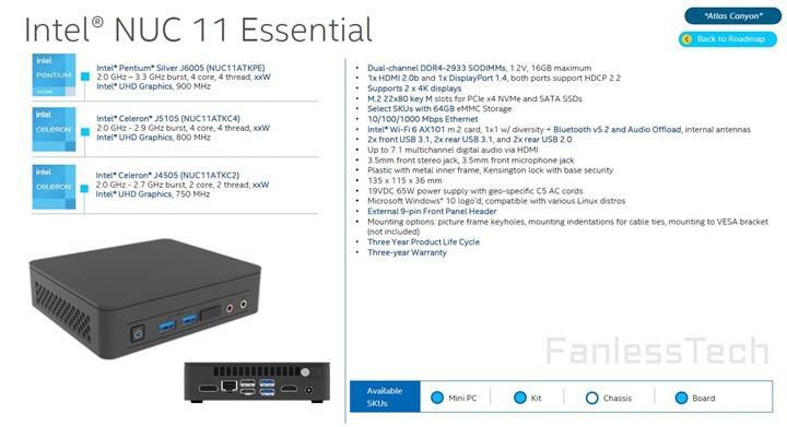 Intel NUC 11 Essential gün yüzüne çıktı