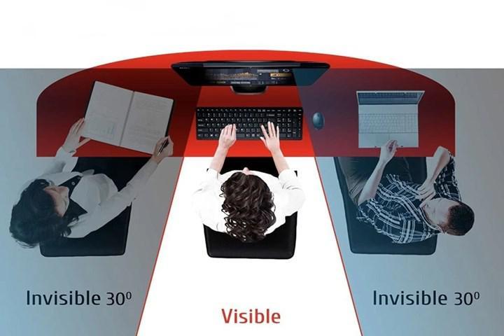 Gelecekteki iPhone ve iPad'ler ekrandaki bilgileri meraklı gözlerden gizleyecek