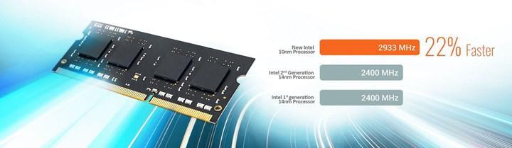 Gigabyte, Intel Jasper Lake işlemcili Mini PC'lerini duyurdu