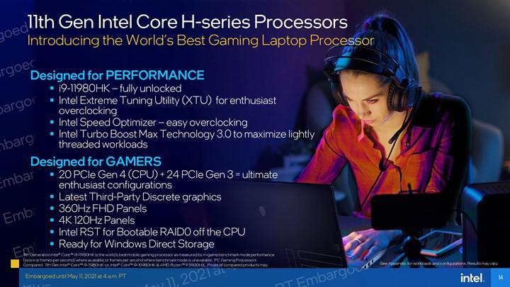 Intel Tiger Lake-H resmiyet kazandı