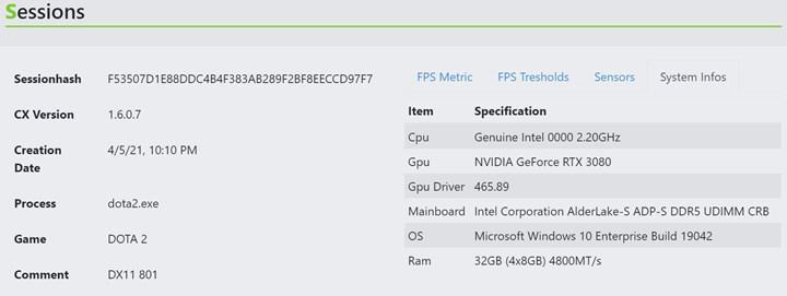 Intel Alder Lake'in ilk oyun testi DOTA 2'de yapıldı