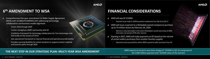 AMD-GlobalFoundries ortaklığı zayıfladı: IO yongasında 7 nm'e geçilebilecek