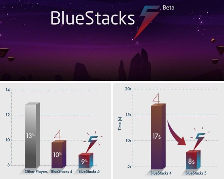 BlueStacks 5 en hızlı sürümünü yayınladı