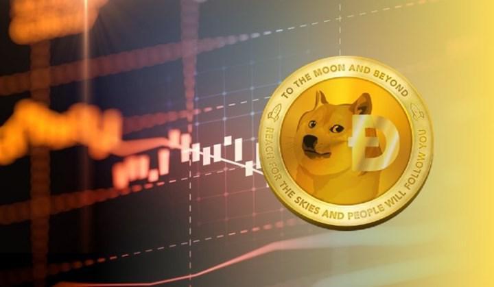 Bloomberg analistinden DOGE ve Bitcoin fiyatı hakkında yorum