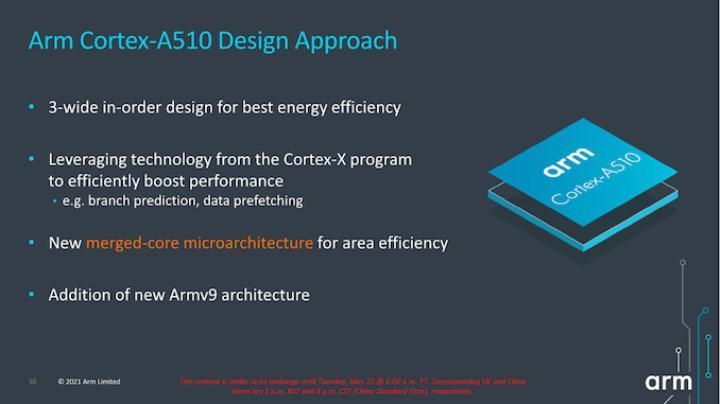 Cortex-A710 ve Cortex-A510 verimliliğe odaklanıyor