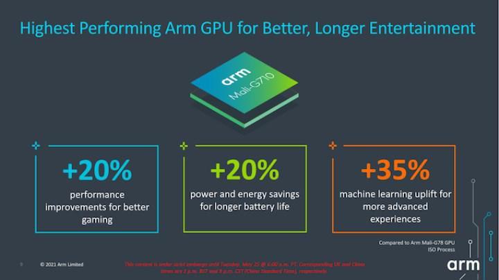 ARM Mali-G310 gecenin yıldızı oldu