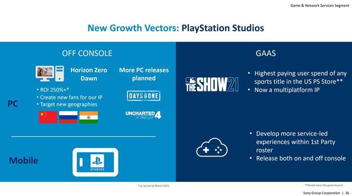 Uncharted 4, PC'ye geliyor