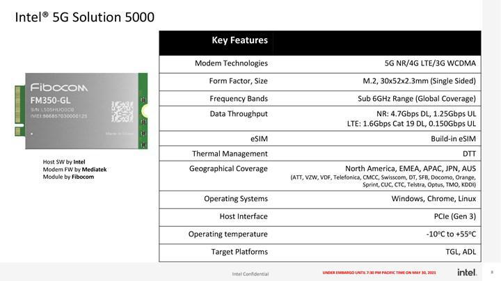 Intel 5G Solution 5000 modem kartı geliyor