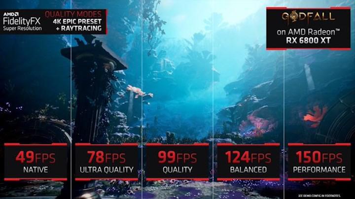 Nvidia DLSS'e rakip geliyor