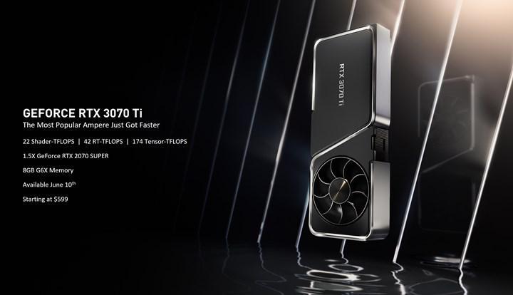 GeForce RTX 3080 Ti fiyatı cep yakıyor