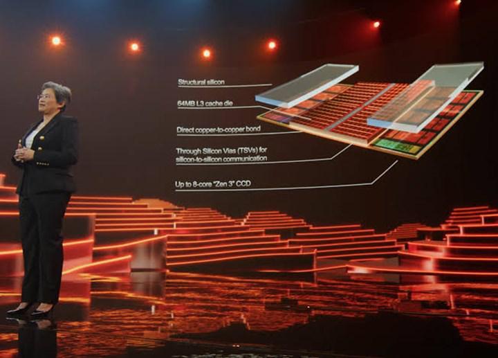 AMD 3D V-Cache ön belleği 3 katına çıkarıyor