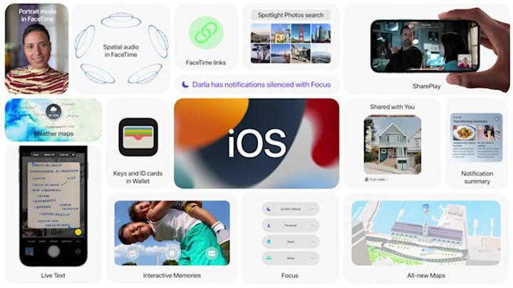 iOS 15 özellikleri