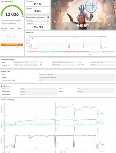 GeForce RTX 3070 Ti ekran kartını inceliyoruz