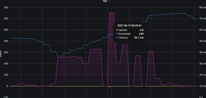 Starlink uydu internet hizmetinde yeni indirme hızı rekoru