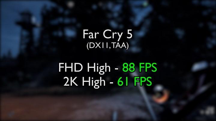 DH-FPS incelemesi
