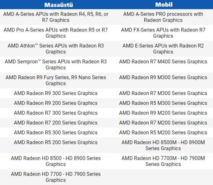 AMD, HD 7000'den Fury serisine kadar çok sayıda GPU için fişi çekiyor