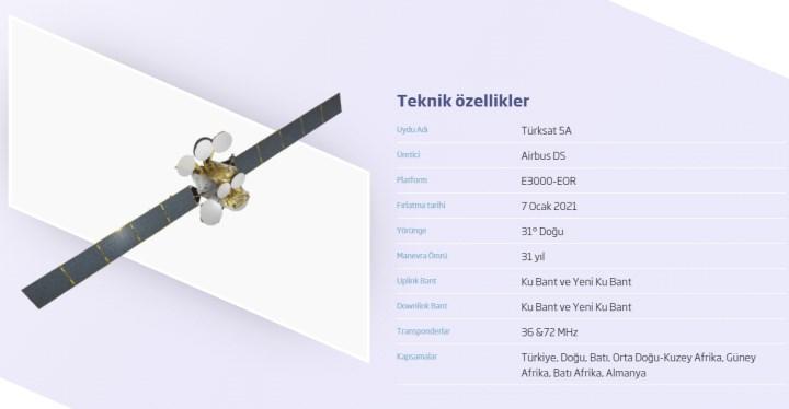 Türksat 5A ne zaman yayına başlayacak?