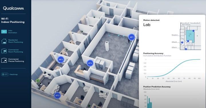 Qualcomm Wi-Fi ile cihaz taşımadan konum tespiti