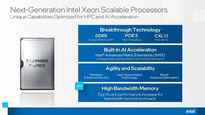 Intel Sapphire Rapids avantajı kaybedebilir