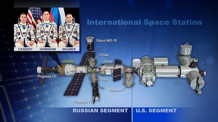 Rusya ISS'den ayrılma çağrısında bulundu