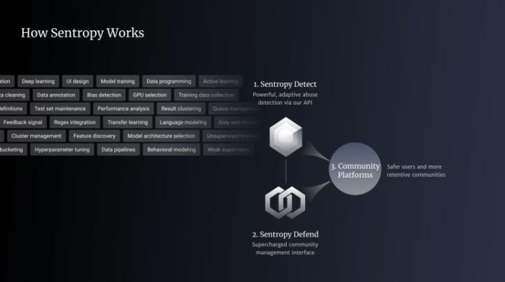 Discord, siber zorbalık karşıtı yapay zeka şirketini satın aldı