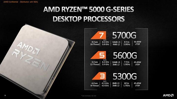 Ryzen 5000G olması gerekenden pahalı olabilir