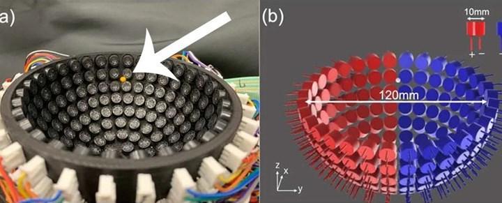 Fizikçiler sadece ses kullanarak nesneleri havaya kaldırabildi