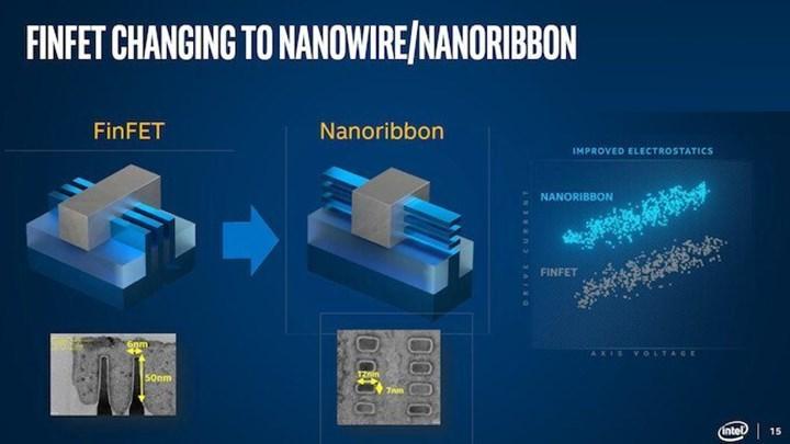 Intel, Qualcomm için de çipler üretecek