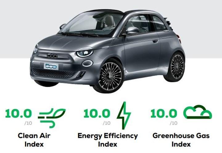 Fiat 500'e Green NCAP'ten tam puan