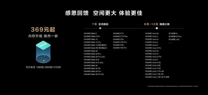 Huawei'den müjde