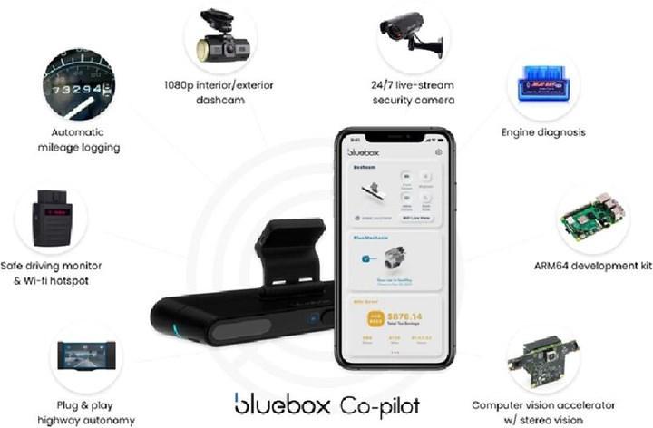 Bluebox Co-pilot akıllı asistan