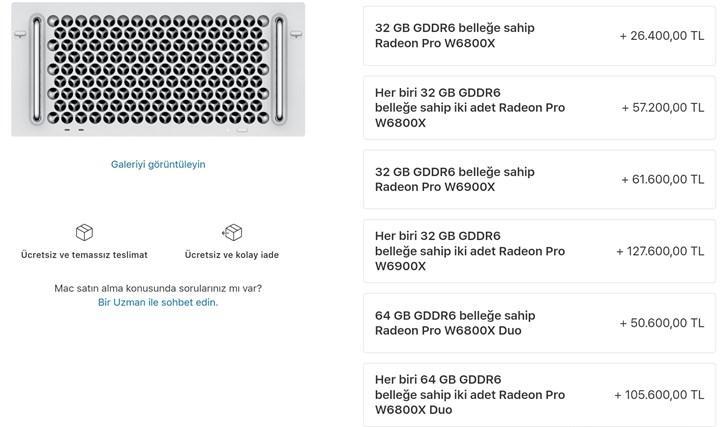 Mac Pro'ya Radeon W6000X dopingi