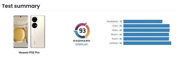 Huawei P50 Pro en iyi ekranlı akıllı telefon oldu