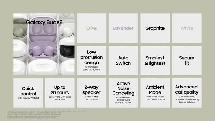 Samsung Galaxy Buds 2 özellikleri ve fiyatı