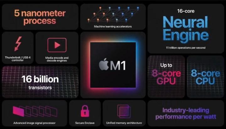 Apple M1X neler sunuyor?