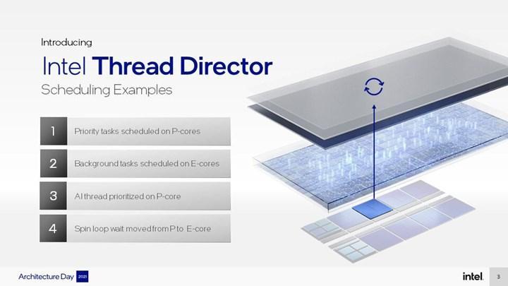 Intel Alder Lake geliyor