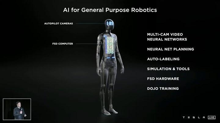 Yapay zeka ile çalışan insansı robot Tesla Bot tanıtıldı