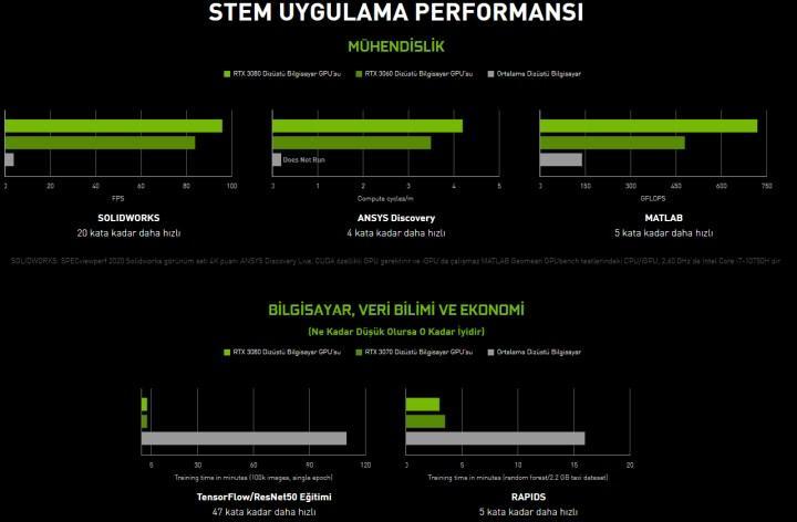 Öğrenciler için yüksek performanslı ve indirimli laptoplar