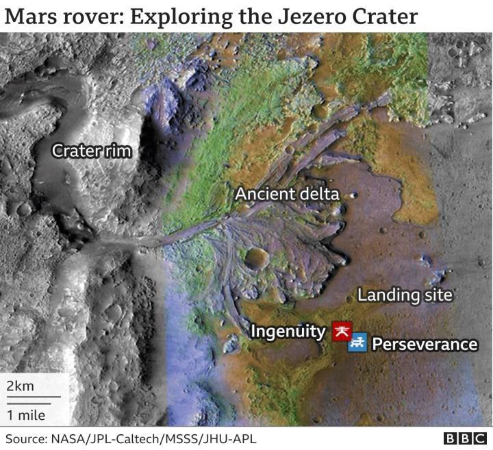 Mars'tan ilk kaya örneği alındı: Dünya'ya gelmesi 10 yıl sürecek