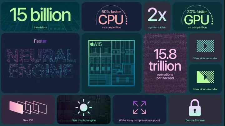 iPhone 13'ün A15 işlemcisi, A14'ten %21 daha performanslı