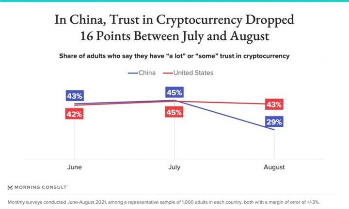 ABD ve Çin karşılaştırması