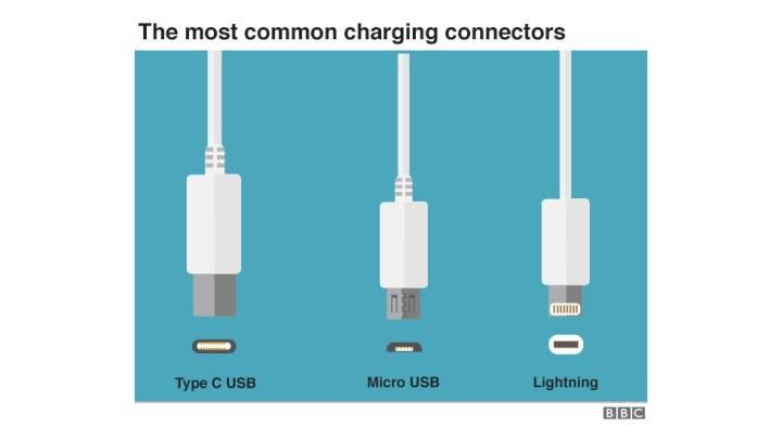 iPhone'larda USB Tip-C dönemi