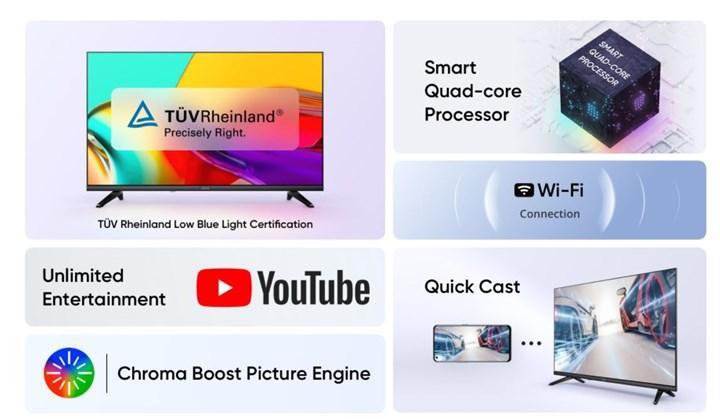 Realme Smart TV Neo tanıtıldı: İşte özellikleri ve fiyatı