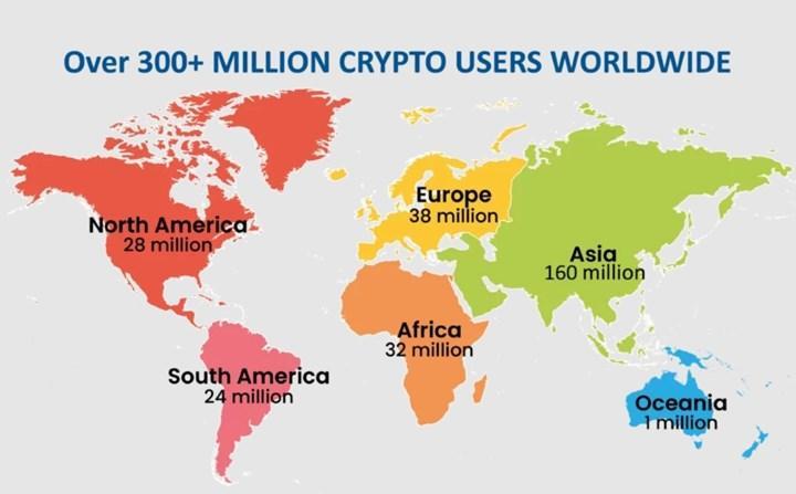 Dünyadaki kripto para kullanımı miktarı
