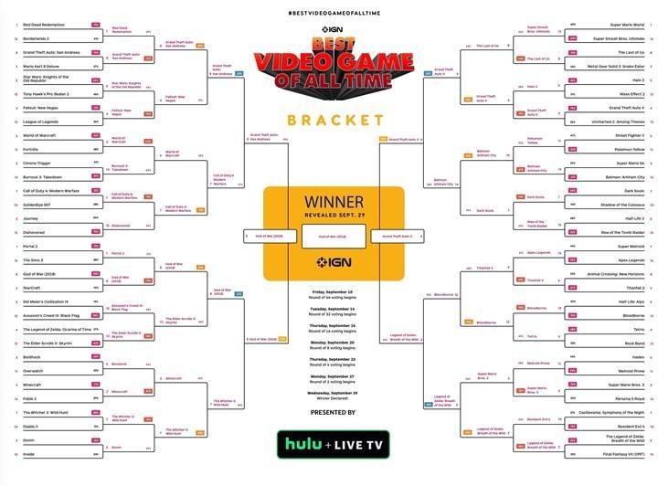 God of War tüm zamanların en iyi oyunu seçildi