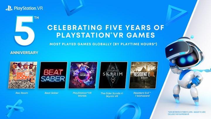 PlayStation VR'ın 5. yılı PS Plus üyelerine Kasım'da hediye var