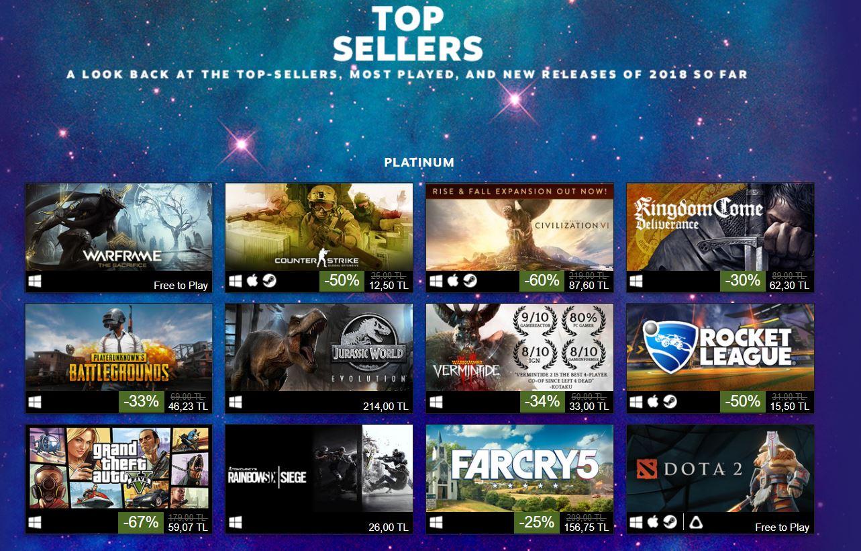 Kingdom Come: Deliverance Satışları 1 Milyonu Aştı 56