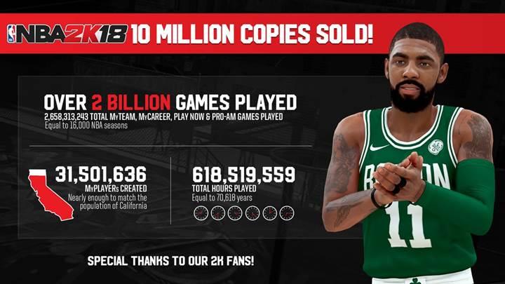 NBA 2K18 toplamda 10 milyon kopya sattı