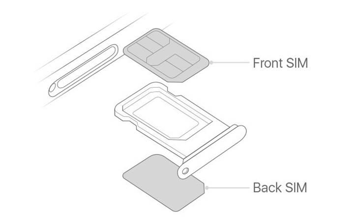 Yeni iPhone modellerindeki çift SIM sistemi netlik kazandı